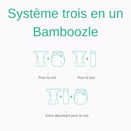 Totsbots Bamboozle culotte de protection taille 2 Zoom Zoom Zoom