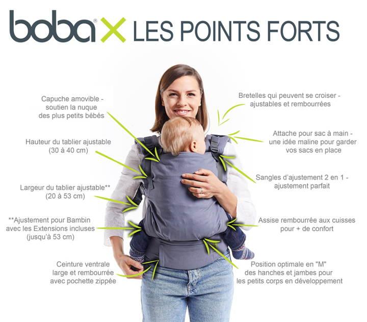 Porte-bébé Boba X Atlantic
