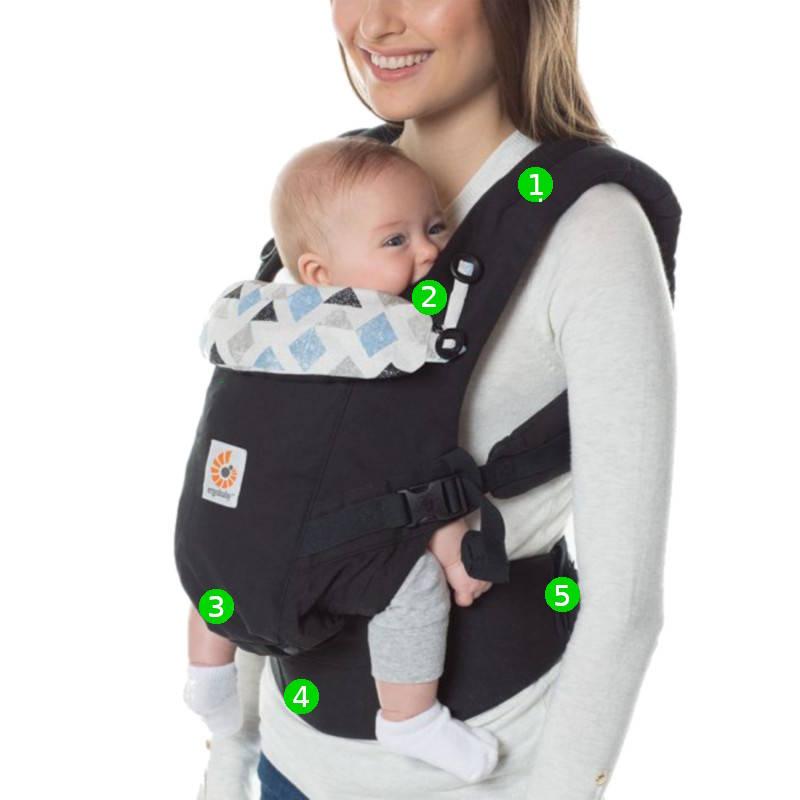 porte-bébé adapt ergobaby triple triangles