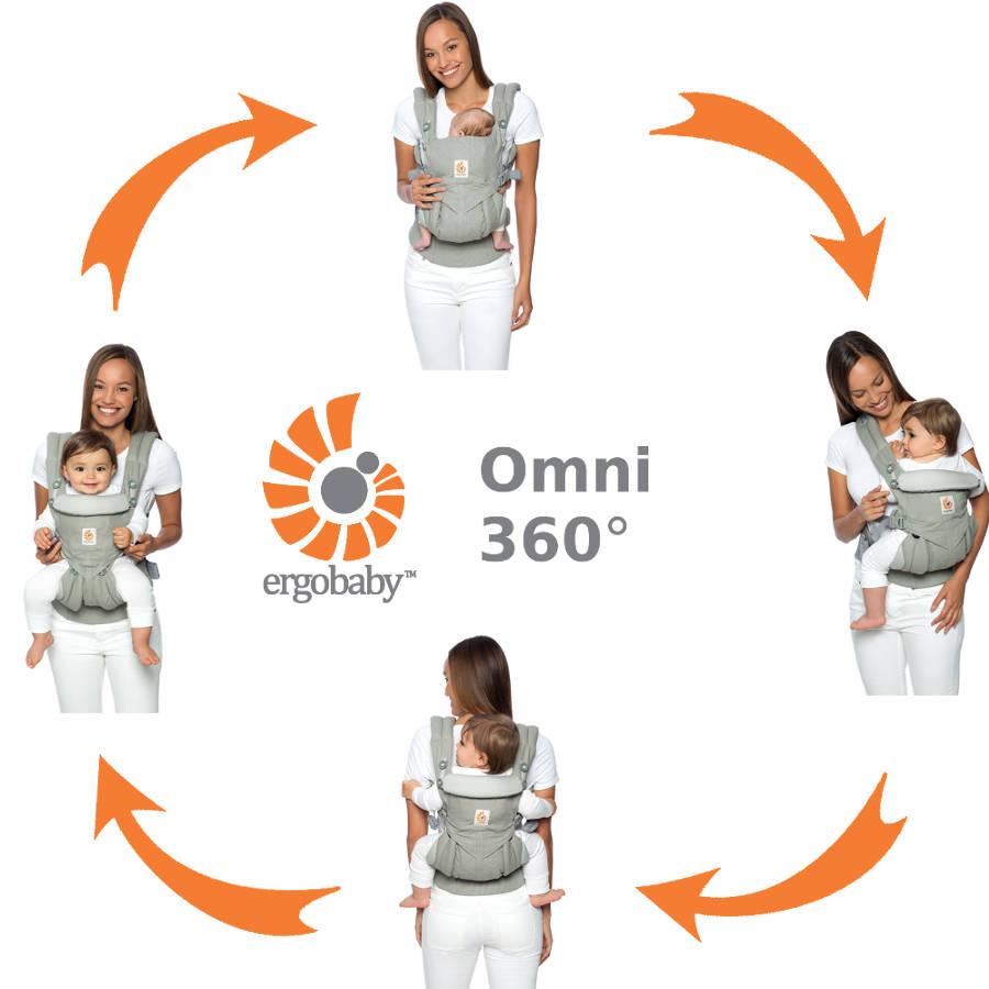 Ergobaby Omni 360 cool air mesh
