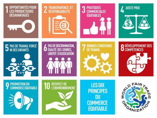 les 10 principes du commerce équitable