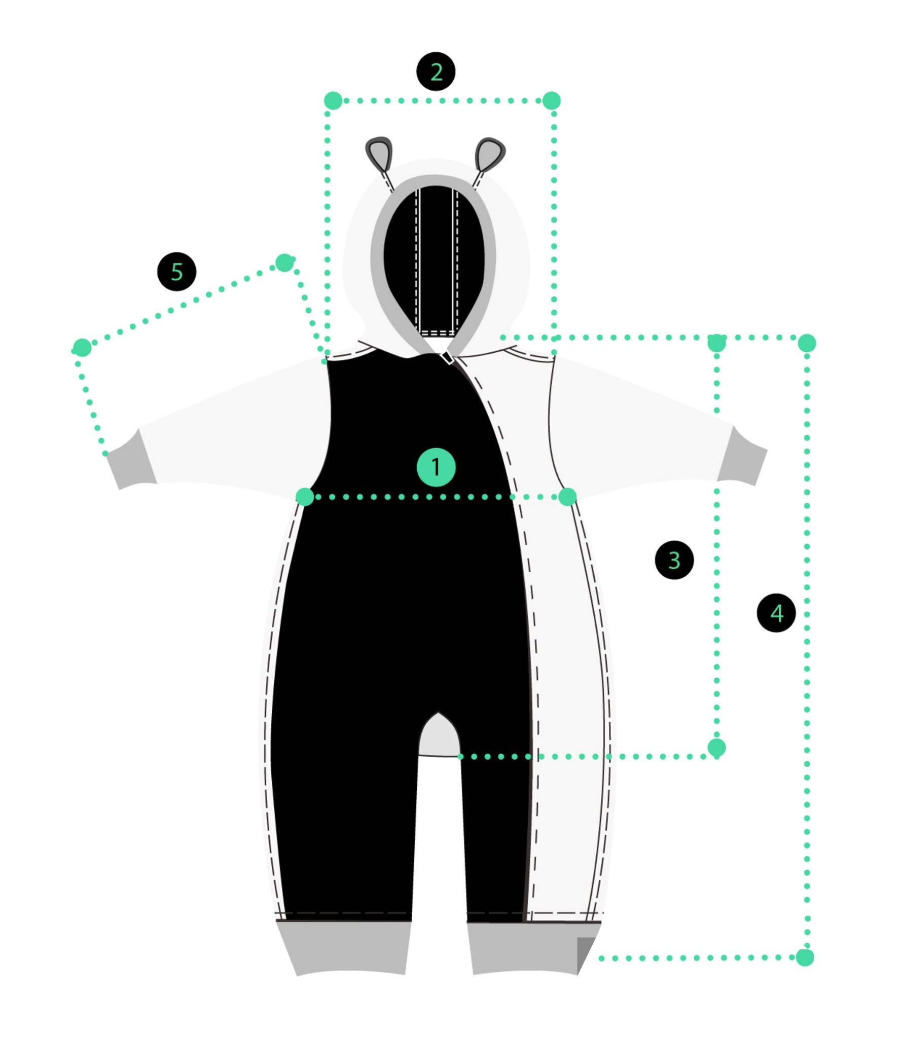 Guide des tailles combinaison portage Lennylamb