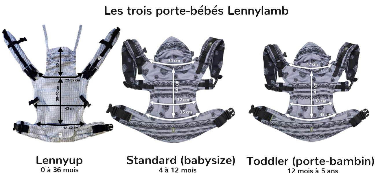Les 3 tailles de portes-bébé Lennylamb