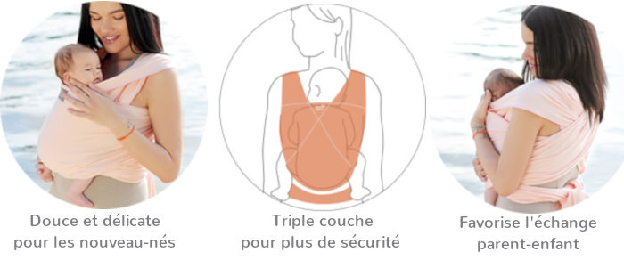 bienfaits du portage love and carry écharpe extensible