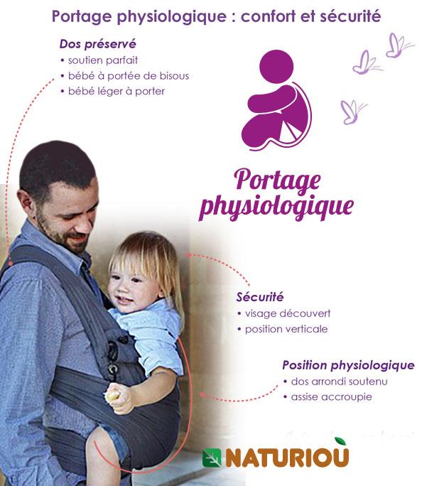 Portage physiologique Evolubulle V3 anthracite