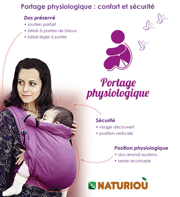 Portage physiologique Evolubulle Prune