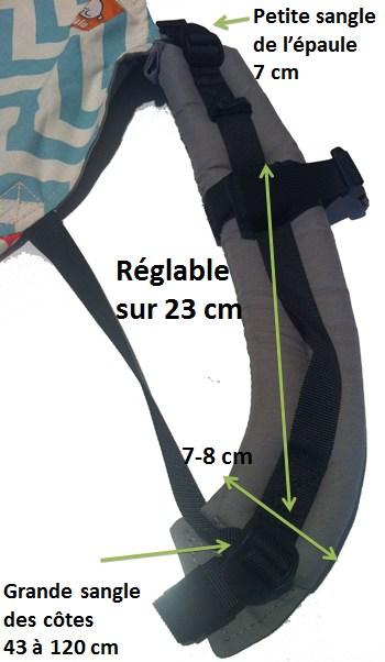 bretelles du porte-bébé physiologique tula standard clever