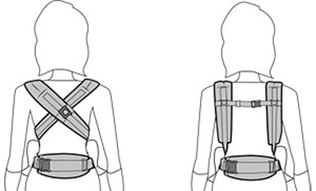 système de maintien lombaire ceinture adapt ergobaby