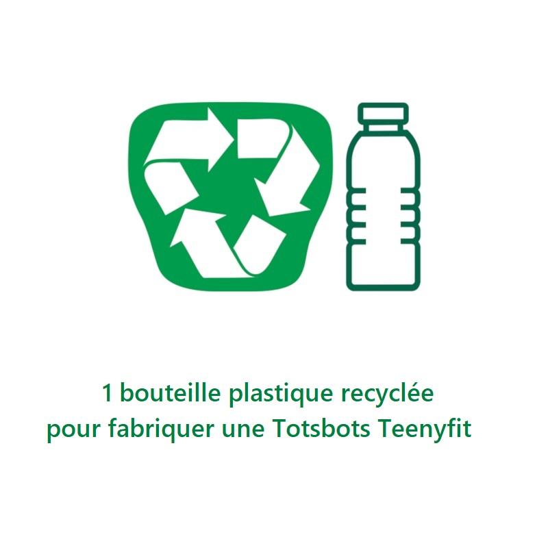 Totsbots Teenyfit TE1 issu du recyclage